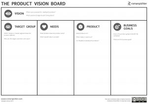 product_vision_board